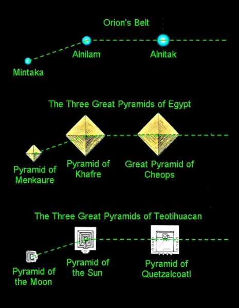 пирамида космос