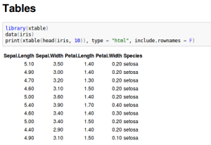 rstudio table1