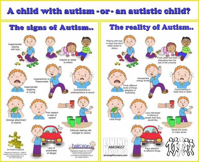 Autism- A Brain Development Disorder