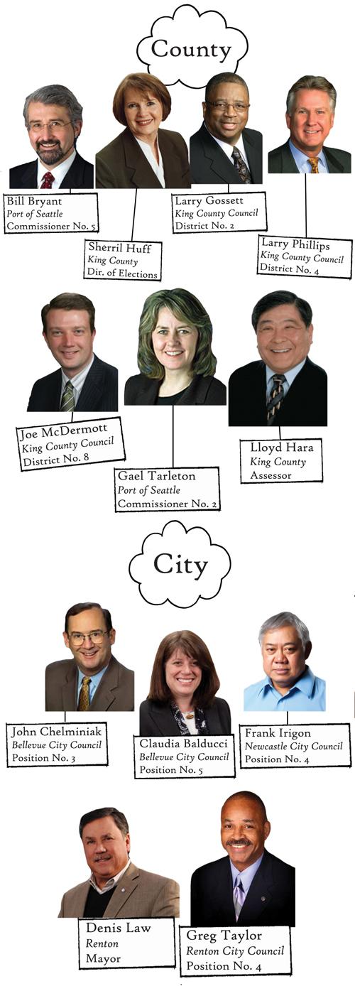 http://i2.wp.com/nwasianweekly.com/wp-content/uploads/2011/30_43/politics2.jpg