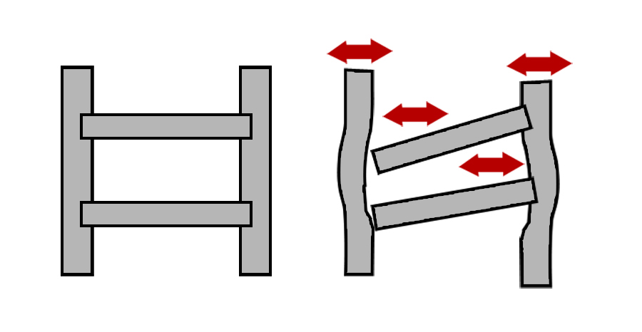 Figure 1: Walls shake independently of the floor, and the floors may come loose and collapse. (Illustration by Stacy Nguyen/NWAW)