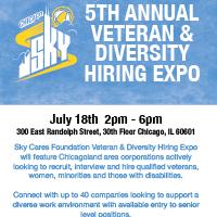 sky hiring expo