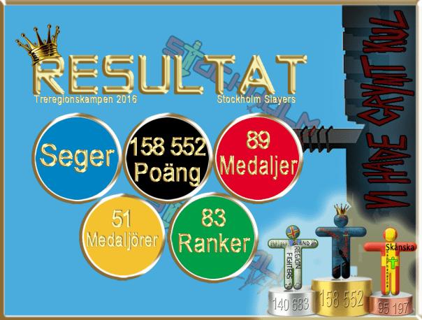 resultatet-revc2