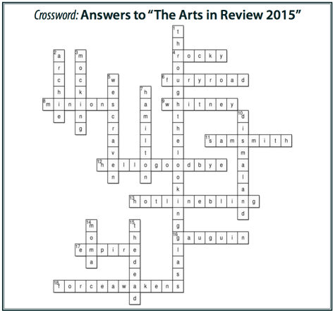 """Crossword: Answers to """"The Arts in Review 2015"""""""