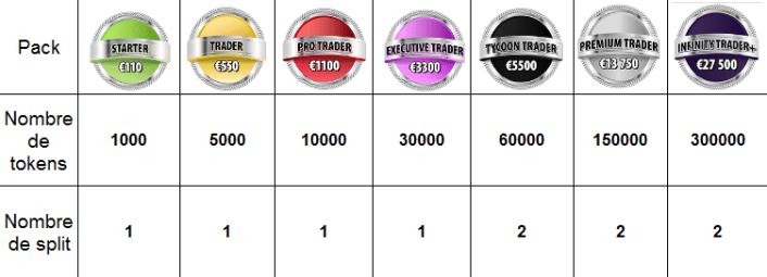 actualites-onecoin-nombre_tokens_et_split_par_pack