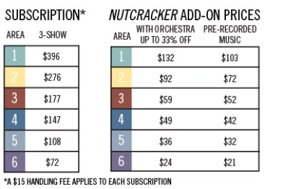 2015 16 Subscription Pricing Chart