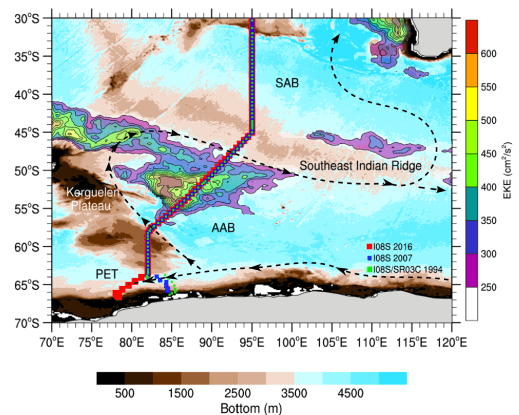 Figure 1 from Menezes 2017. Map of the seafloor (Australia in the top right corner) showing the location of the repeated ship line. Black dotted lines show the pathways of AABW flow, and the colored contours show regions with high eddy activity.
