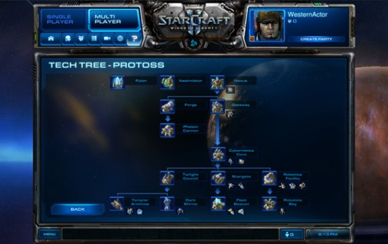 StarCraft 2 Features