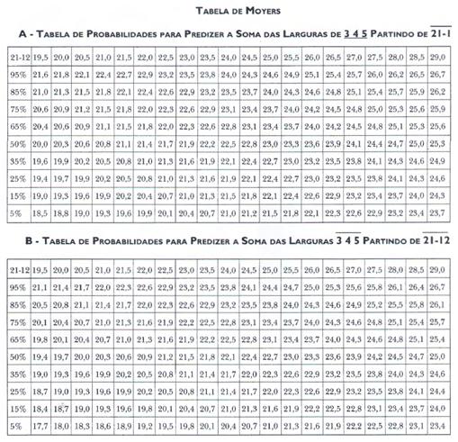 http://www.ufrgs.br/napead/repositorio/objetos/edital18/diagnostico-ortodontico/modelos.html