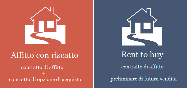 rent-to-buy2