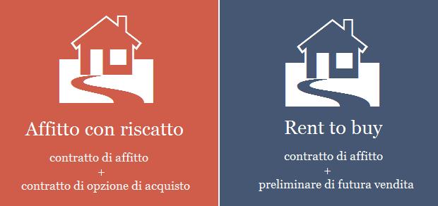 rent-to-buy2