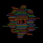 mathematica-10.3-word-cloud-300x300