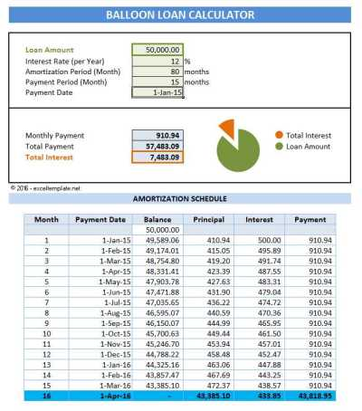 5 Loan Amortization Schedule Calculators | Microsoft and Open Office Templates