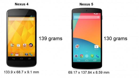 Nexus 5 Vs Nexus 4 Dimensions Comparison