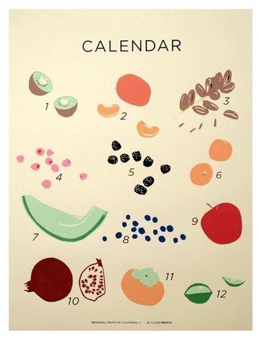 6a00e554ee8a2288330128756e0bc8970c 500pi Floral & Fruit Prints by Claire Nereim
