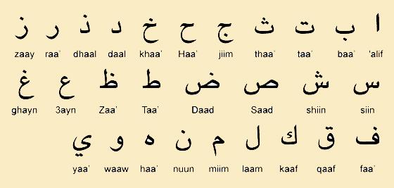 Arabic Translation Services in Delhi-New Delhi | Oil-and-Gas-Translation-Services-Dubai-UAE ...