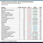 2012-polls_orig