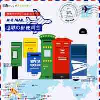 世界の郵便料金 インフォグラフィック