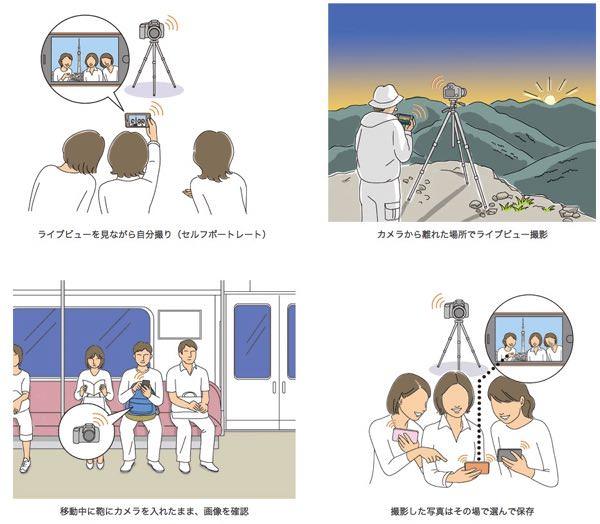 EOS Remoteの撮影例