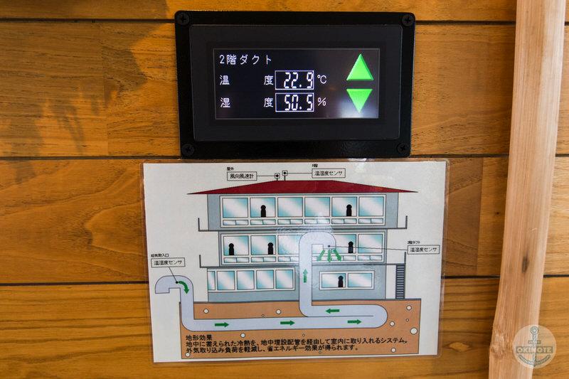名護城公園ビジターセンター Subaco(すばこ)の内観