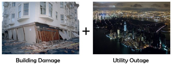 Post-disaster functionality loss relates to direct damage and critical utilities