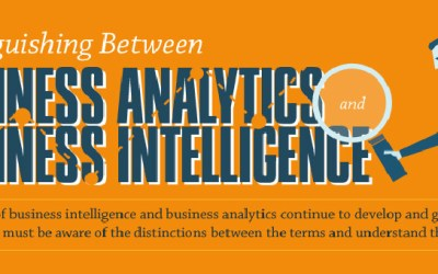Distinguishing Business Analytics and Business Intelligence