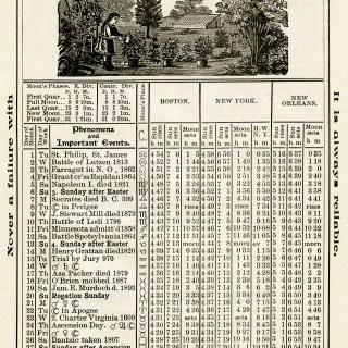 Free Vintage Image ~ Herrick's Almanac 1906, May