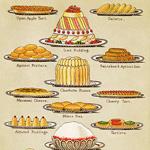 vintage food clipart, mrs beeton color book plate, pudding pastry image, antique cookbook illustration, sweets dessert printable graphic