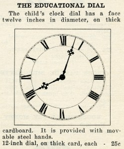 vintage school clip art, roman numeral clock graphics, old catalog ad, black and white graphics, teaching clock for child illustration