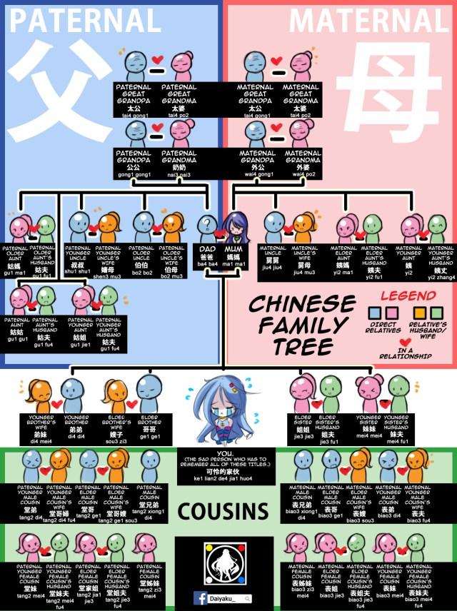 Family-Tree-3