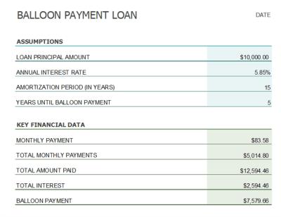 Balloon loan payment calculator
