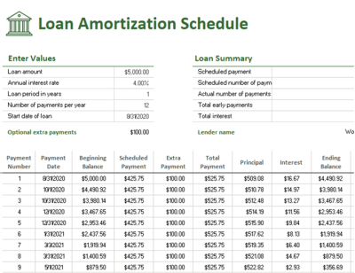 Loan amortization schedule