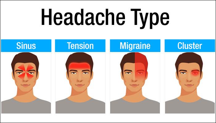 465468-types-of-headaches