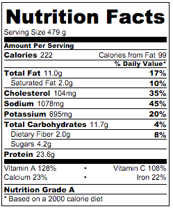Napa Cabbage Soup with Tofu and Meatballs Nutrition Facts | omnivorescookbook.com