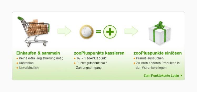 Zooplus Bonusprogramm