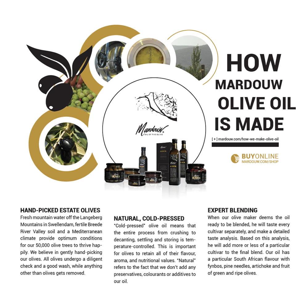 Extra Virgin Olive Oil advert