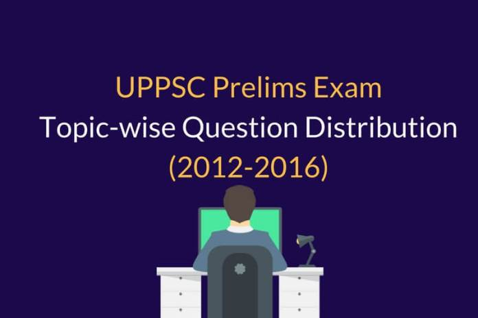 UPPSC Prelims Exam Topic-wise Question Distribution (2012-2016)