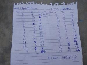 The scoresheet