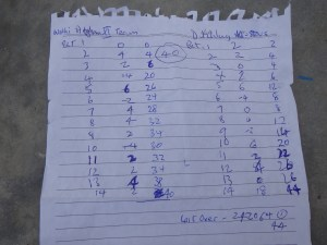 The scoresheet