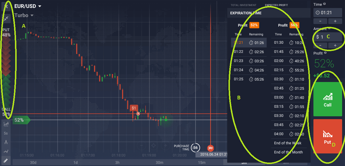 Reviews on IQ Option How To Use Binary Option Signals Youtube - Uk