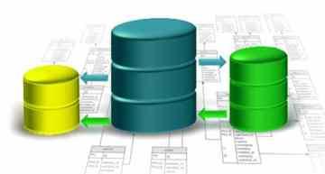 Partitioning in PostgreSQL