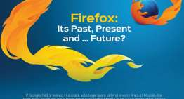Firefox: Its past, present and … future?