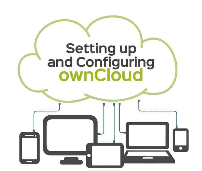 Own Cloud Configuring October 2016