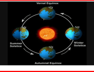 vernal equinox Images HD