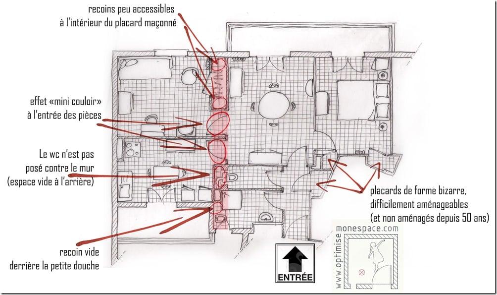 plan T3 état des lieux 2