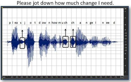 These emit low levels of white noise which help to over up the tinnitus 2