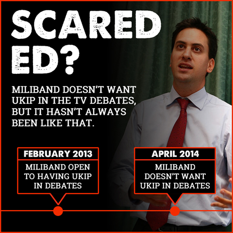 scared-ed