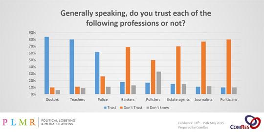 pollster-poll