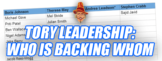 TRACKING #TORYLEADERSHIP CAMPAIGN 2016
