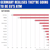 GERMANY: EU'S ATM